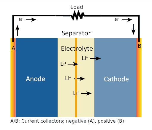lithium schematic